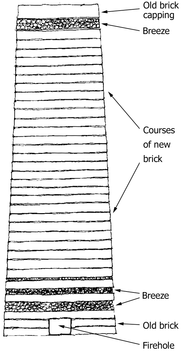 Diagram of brick clamp